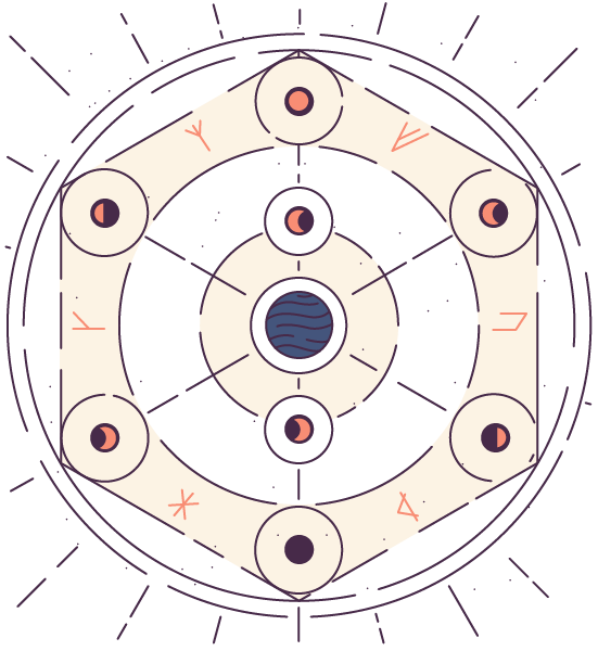 Horoscope mensuel